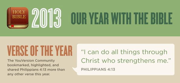 YouVersion - versículo do ano
