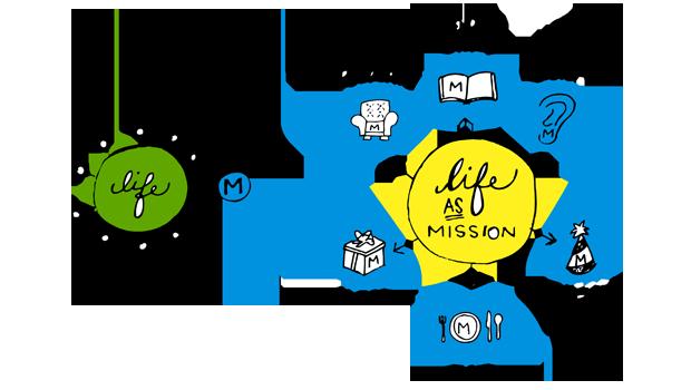 Vida [com] Missão vs. Vida [como] Missão Extraído do site vergenetwork.org